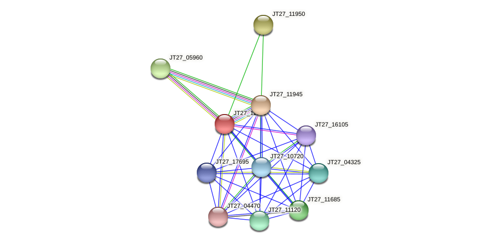 JT27_11940 protein (Alcaligenes faecalis) - STRING interaction network