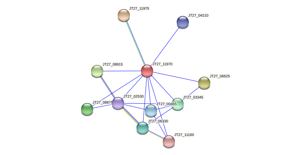 JT27_11970 protein (Alcaligenes faecalis) - STRING interaction network