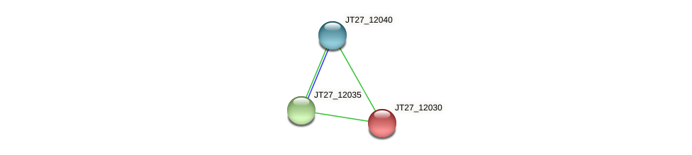JT27_12030 protein (Alcaligenes faecalis) - STRING interaction network