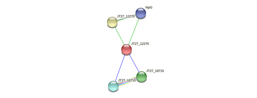 JT27_12275 protein (Alcaligenes faecalis) - STRING interaction network