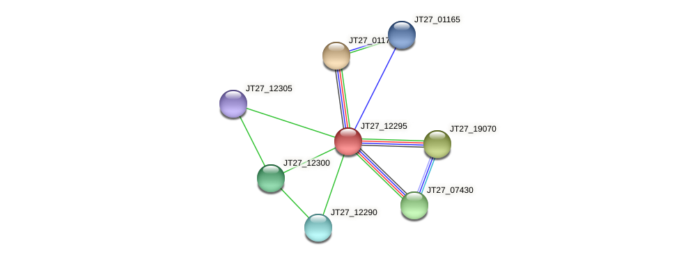 JT27_12295 protein (Alcaligenes faecalis) - STRING interaction network