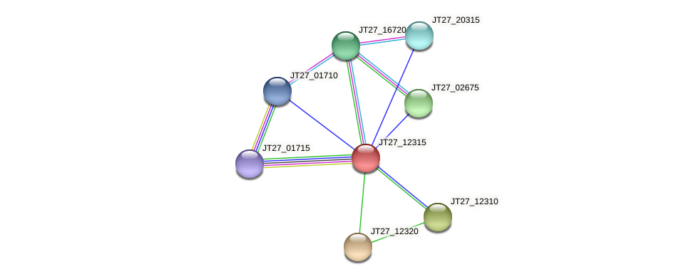 JT27_12315 protein (Alcaligenes faecalis) - STRING interaction network