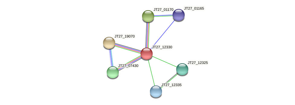JT27_12330 protein (Alcaligenes faecalis) - STRING interaction network