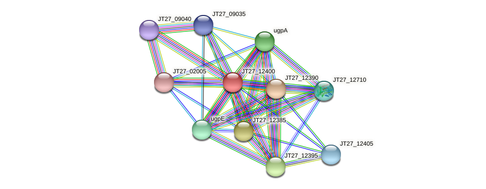 JT27_12400 protein (Alcaligenes faecalis) - STRING interaction network