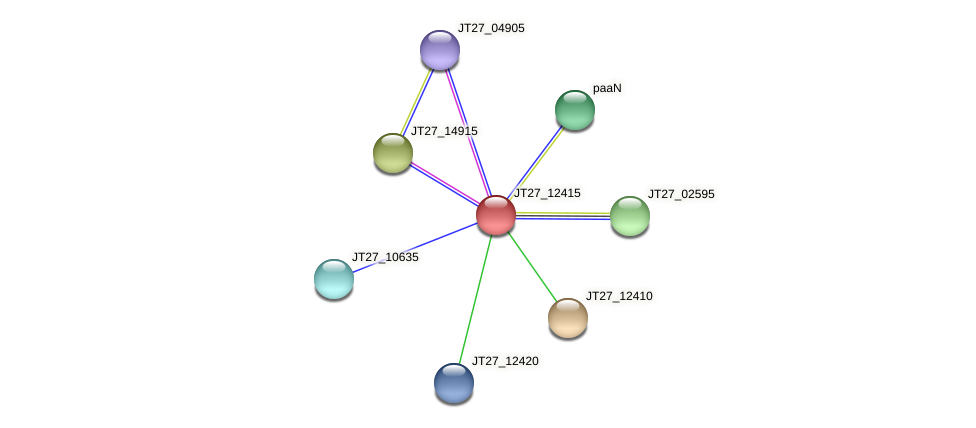 JT27_12415 protein (Alcaligenes faecalis) - STRING interaction network