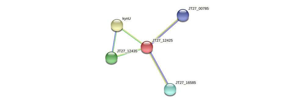 JT27_12425 protein (Alcaligenes faecalis) - STRING interaction network