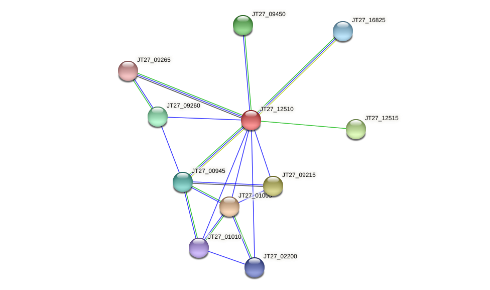 JT27_12510 protein (Alcaligenes faecalis) - STRING interaction network