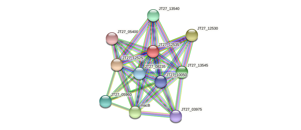 JT27_12535 protein (Alcaligenes faecalis) - STRING interaction network