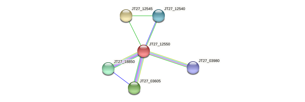 JT27_12550 protein (Alcaligenes faecalis) - STRING interaction network