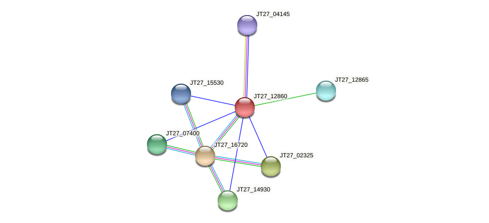 JT27_12860 protein (Alcaligenes faecalis) - STRING interaction network