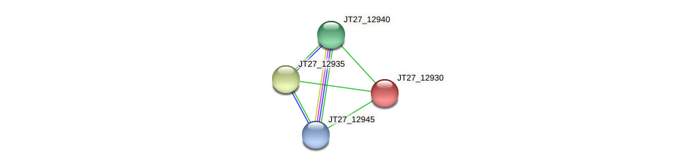 JT27_12930 protein (Alcaligenes faecalis) - STRING interaction network