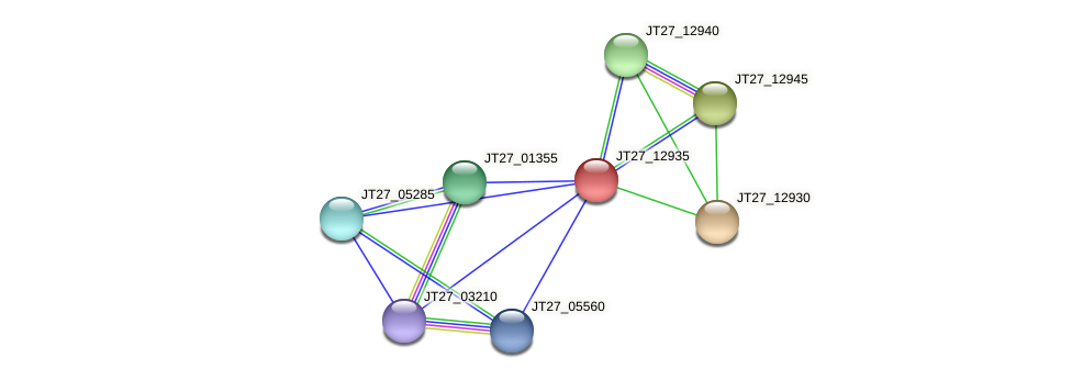 JT27_12935 protein (Alcaligenes faecalis) - STRING interaction network