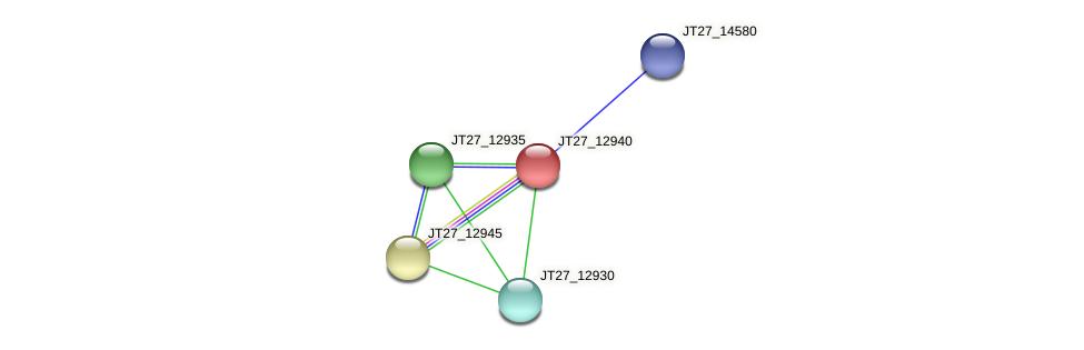 JT27_12940 protein (Alcaligenes faecalis) - STRING interaction network