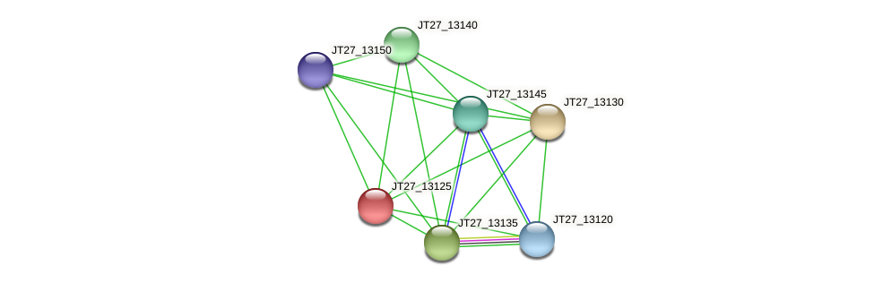 JT27_13125 protein (Alcaligenes faecalis) - STRING interaction network
