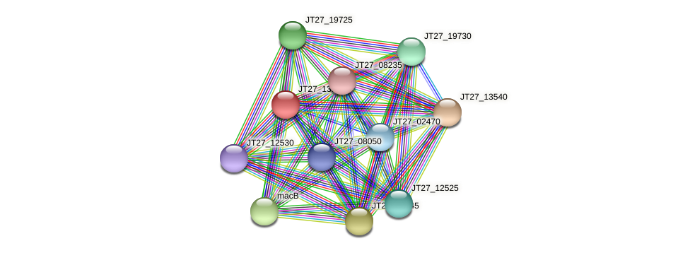 JT27_13535 protein (Alcaligenes faecalis) - STRING interaction network
