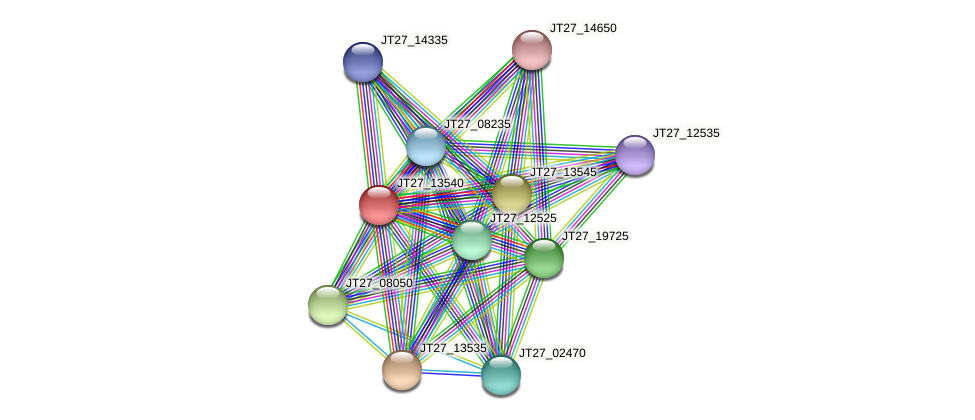 JT27_13540 protein (Alcaligenes faecalis) - STRING interaction network