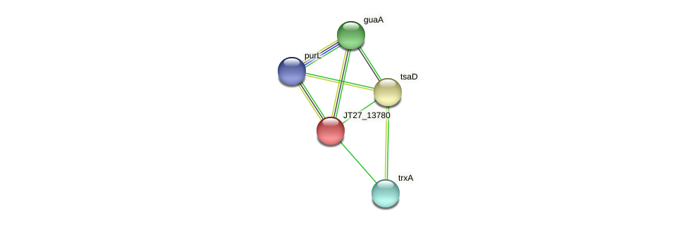 JT27_13780 protein (Alcaligenes faecalis) - STRING interaction network