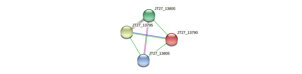 JT27_13790 protein (Alcaligenes faecalis) - STRING interaction network
