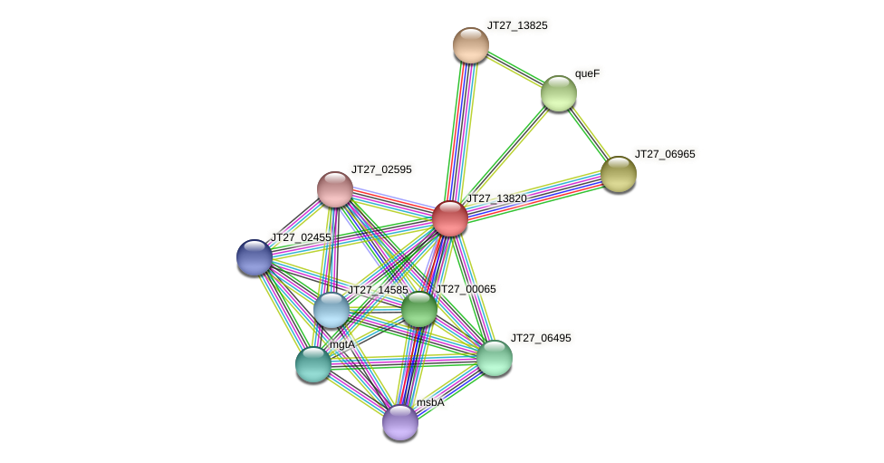 JT27_13820 protein (Alcaligenes faecalis) - STRING interaction network