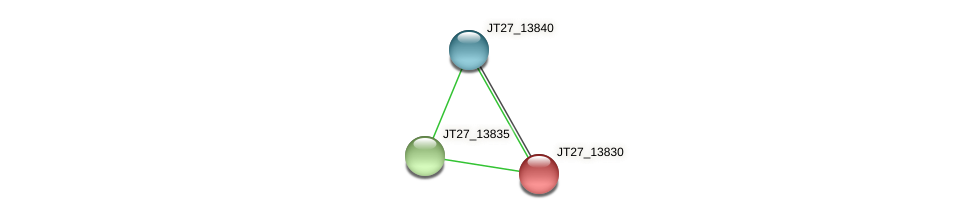 JT27_13830 protein (Alcaligenes faecalis) - STRING interaction network