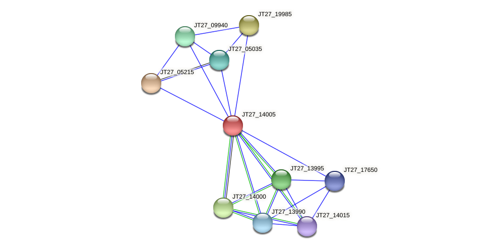 JT27_14005 protein (Alcaligenes faecalis) - STRING interaction network