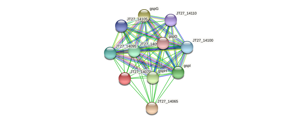 JT27_14070 protein (Alcaligenes faecalis) - STRING interaction network