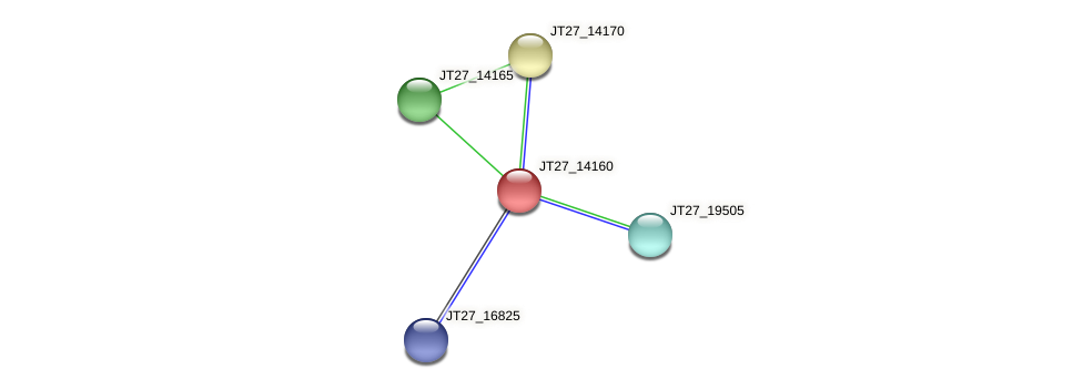 JT27_14160 protein (Alcaligenes faecalis) - STRING interaction network