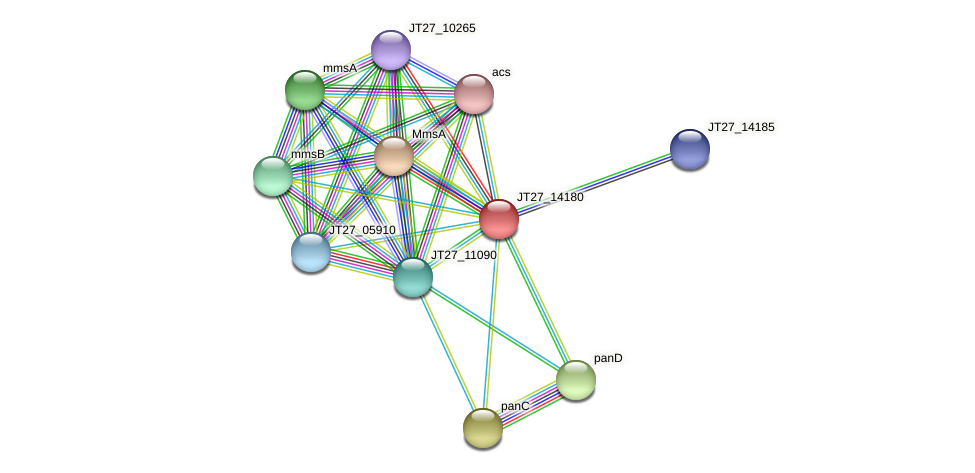 JT27_14180 protein (Alcaligenes faecalis) - STRING interaction network