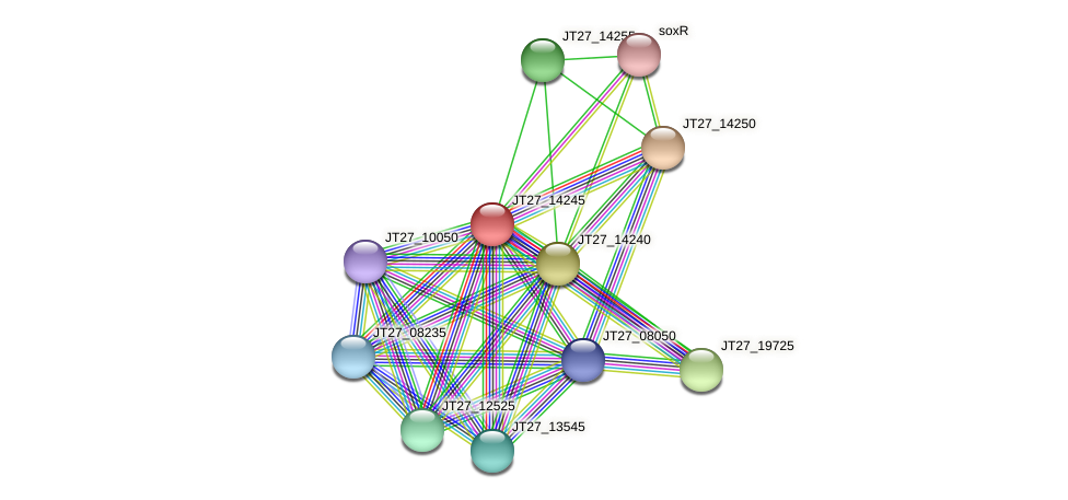 JT27_14245 protein (Alcaligenes faecalis) - STRING interaction network
