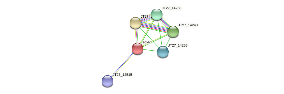 JT27_14260 protein (Alcaligenes faecalis) - STRING interaction network