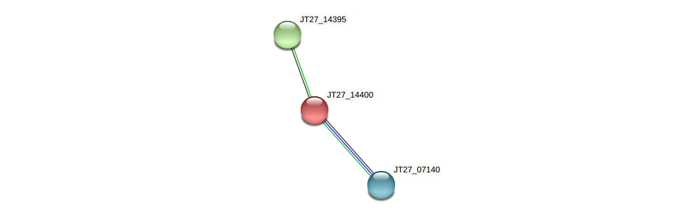 JT27_14400 protein (Alcaligenes faecalis) - STRING interaction network