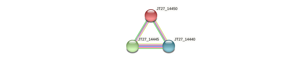 JT27_14450 protein (Alcaligenes faecalis) - STRING interaction network