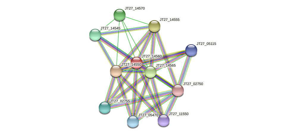 JT27_14560 protein (Alcaligenes faecalis) - STRING interaction network