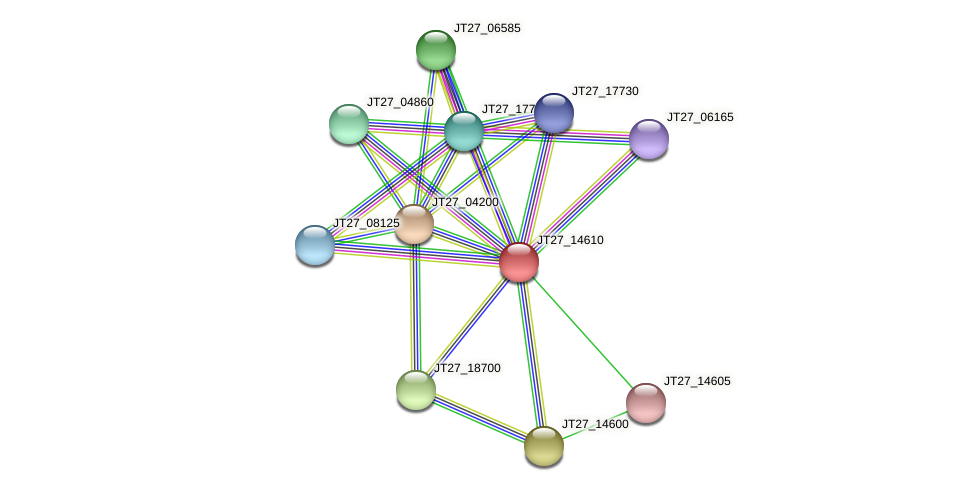 JT27_14610 protein (Alcaligenes faecalis) - STRING interaction network