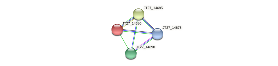 JT27_14680 protein (Alcaligenes faecalis) - STRING interaction network