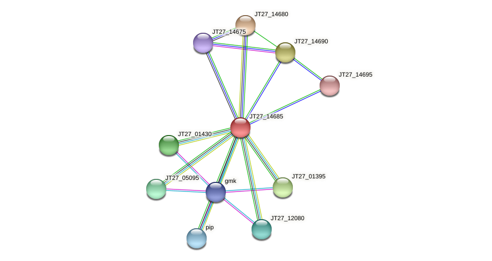 JT27_14685 protein (Alcaligenes faecalis) - STRING interaction network