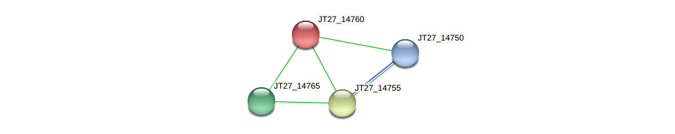 JT27_14760 protein (Alcaligenes faecalis) - STRING interaction network