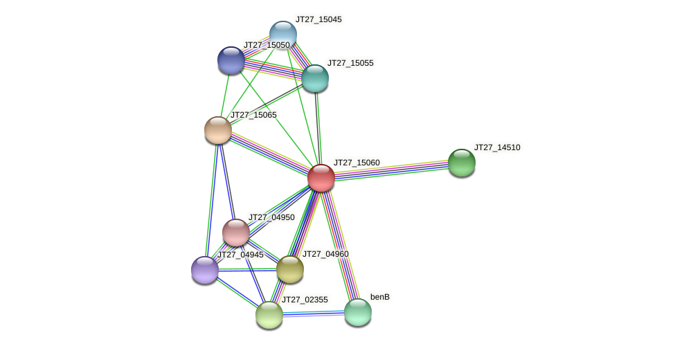 JT27_15060 protein (Alcaligenes faecalis) - STRING interaction network