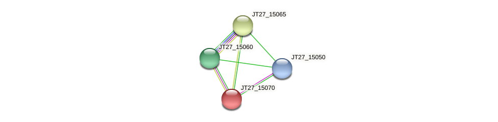 JT27_15070 protein (Alcaligenes faecalis) - STRING interaction network