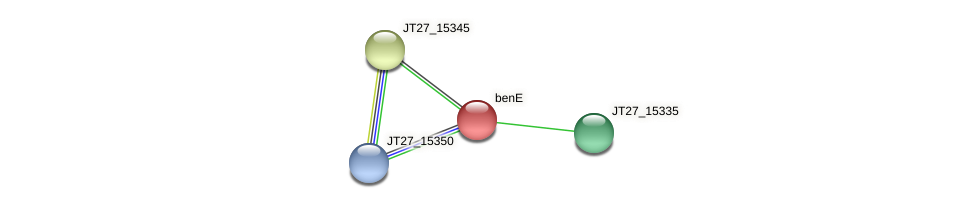 JT27_15340 protein (Alcaligenes faecalis) - STRING interaction network