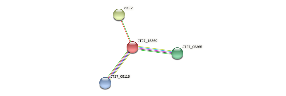JT27_15360 protein (Alcaligenes faecalis) - STRING interaction network
