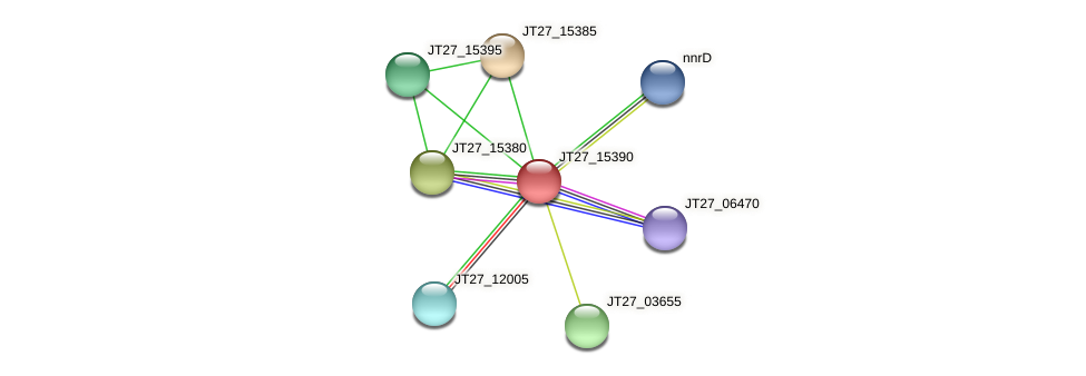 JT27_15390 protein (Alcaligenes faecalis) - STRING interaction network