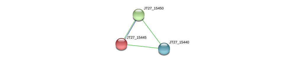 JT27_15445 protein (Alcaligenes faecalis) - STRING interaction network