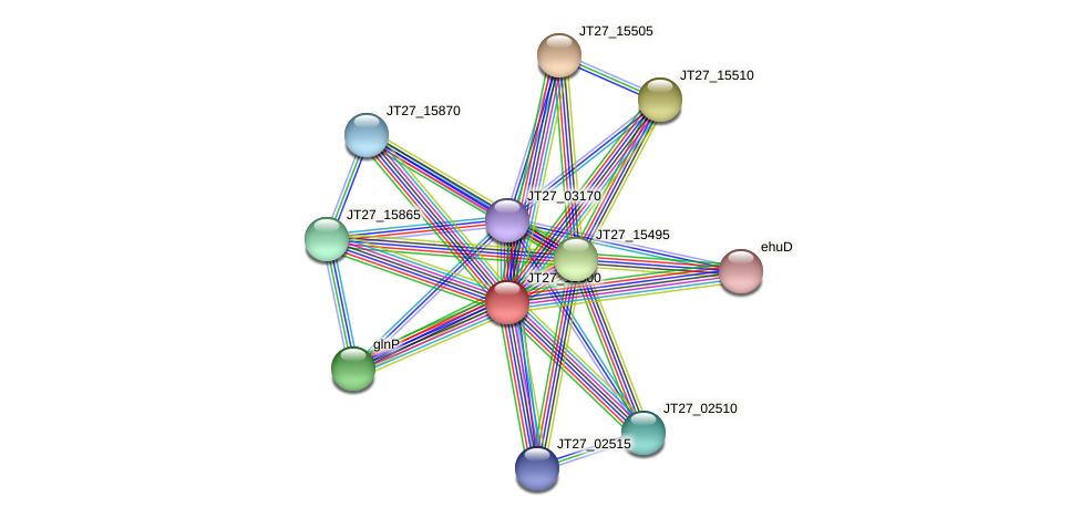 JT27_15500 protein (Alcaligenes faecalis) - STRING interaction network