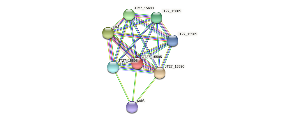 JT27_15585 protein (Alcaligenes faecalis) - STRING interaction network