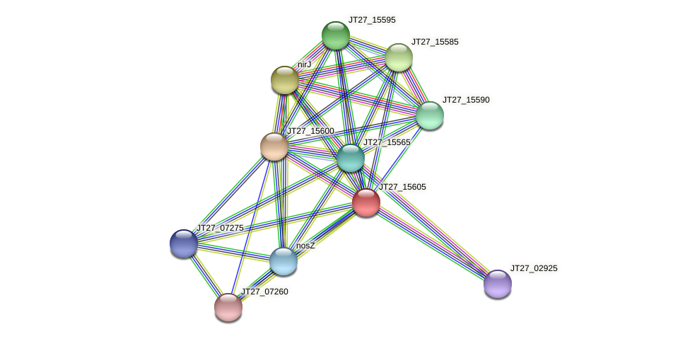 JT27_15605 protein (Alcaligenes faecalis) - STRING interaction network