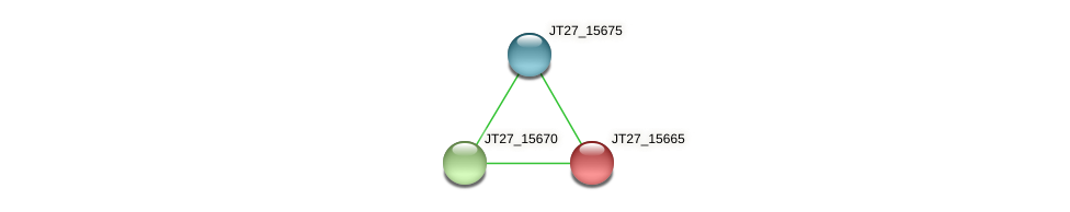 JT27_15665 protein (Alcaligenes faecalis) - STRING interaction network