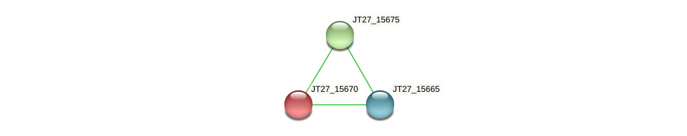 JT27_15670 protein (Alcaligenes faecalis) - STRING interaction network