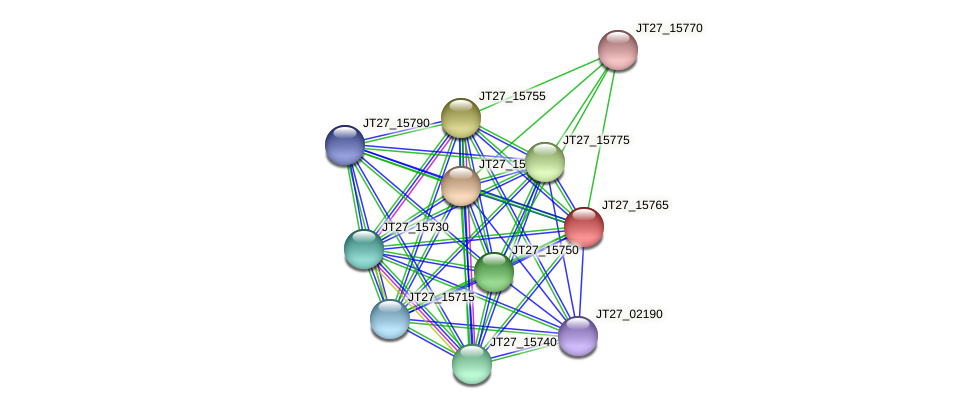 JT27_15765 protein (Alcaligenes faecalis) - STRING interaction network