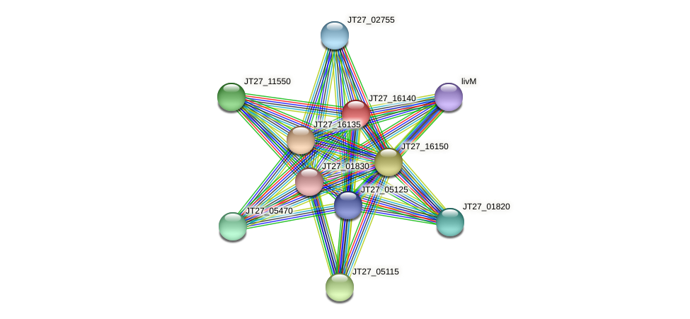JT27_16140 protein (Alcaligenes faecalis) - STRING interaction network